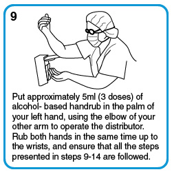 Put approximately 5ml (3 doses) of alcohol- based handrub in the palm of your left hand, using the elbow of your other arm to operate the distributor. Rub both hands in the same time up to the wrists, and ensure that all the steps presented in steps 9-14 are followed.
