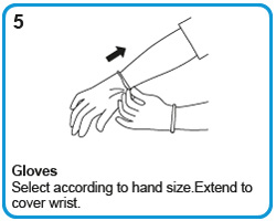 Gloves - Select according to hand size.Extend to cover wrist.