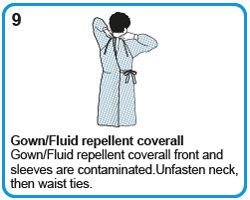 Gown/Fluid repellent coverallGown/Fluid repellent coverall front and sleeves are contaminated.Unfasten neck, then waist ties.